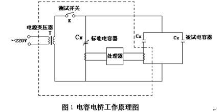 变电站不拆线测量电容器的新方法