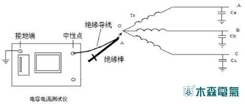 从变压器中性点或接地变中性点测量ic的接线图