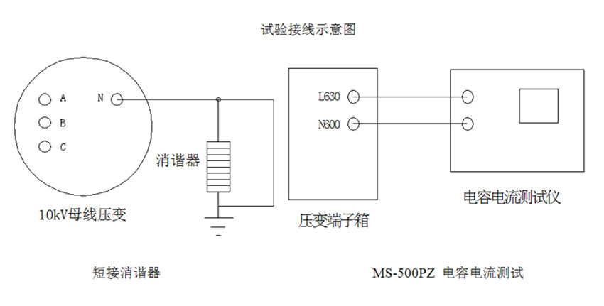 带消谐器电容电流测试接线图