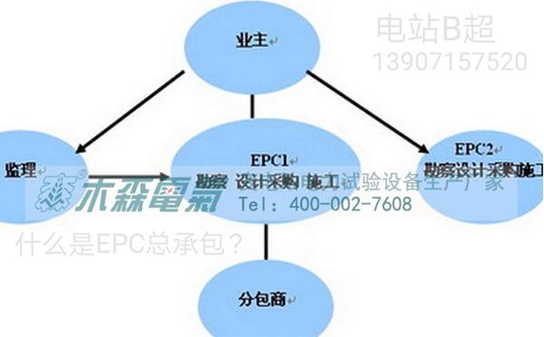 木森电气参加贵州第二届电力工程EPC总承包会议