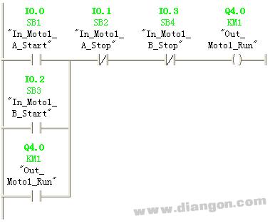 西门子plc的电动机异地分别控制编程实例