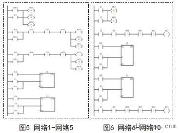 西门子plc交通灯控制系统的设计方案毕业论文
