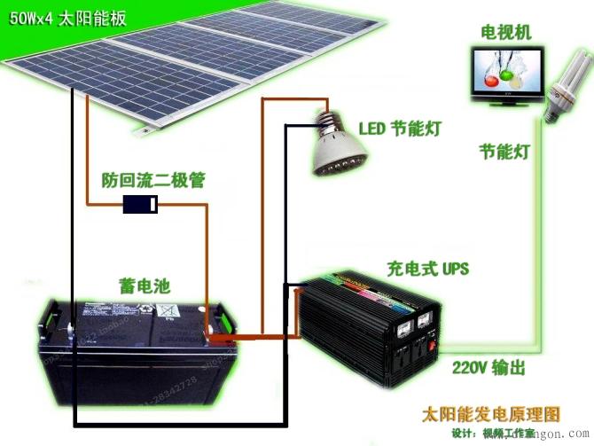 太阳能发电的过程原理图_太阳能光伏发电原理图
