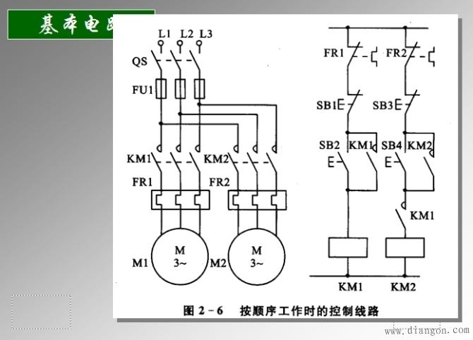 对于继电器,接触器的触点,按其线圈不通电时的状态画出,控制器按手柄