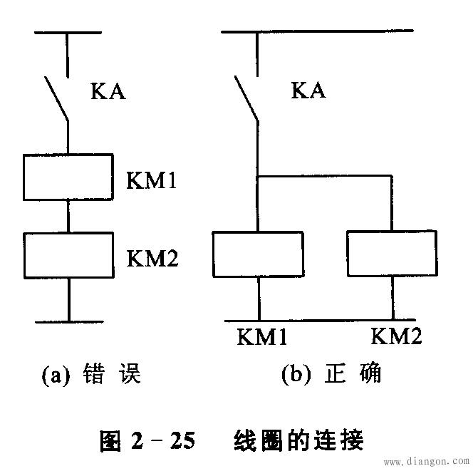 电气控制系统图一般有三种:电气原理图,电器布置图和电气安装接线图
