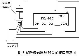 三菱PLC输入回路的接线图及方法
