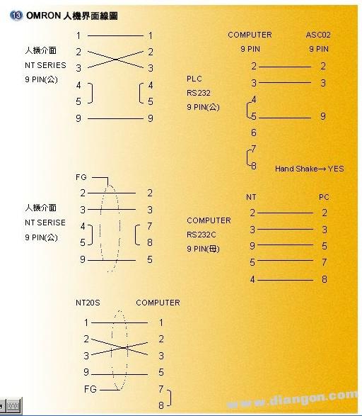 欧姆龙各型plc rs232接线图
