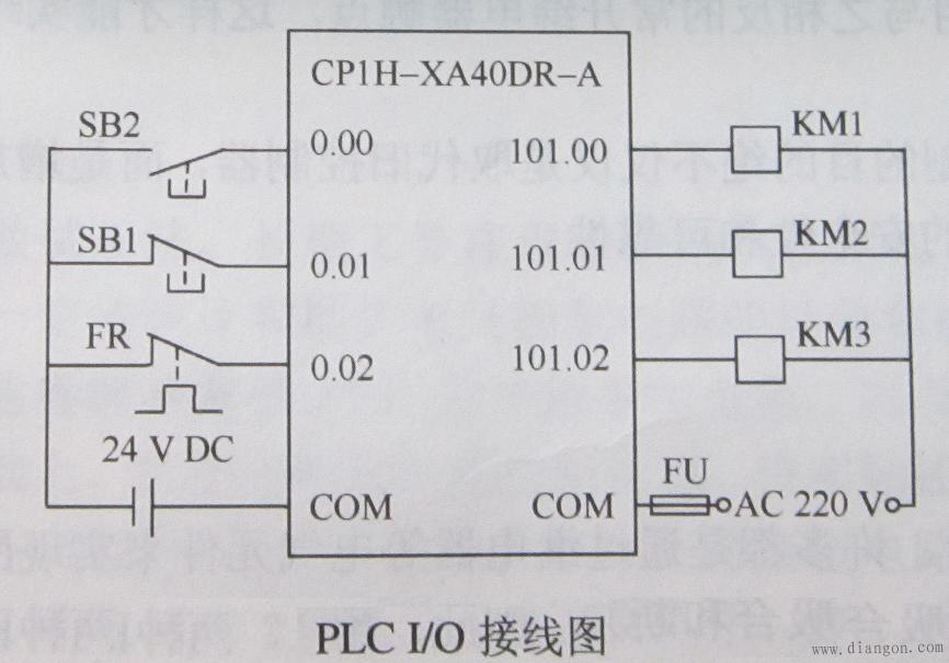 三相异步电动机星三角减压启动控制电路