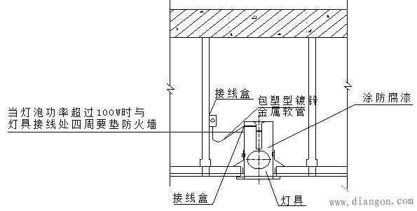 首页 行业知识 电气安装技术交底   8,筒灯在吊顶上的安装做法: ⑴