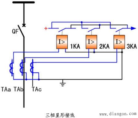 电流保护接线方式是指电流保护中电流继电器线圈与电流互感器二次绕组