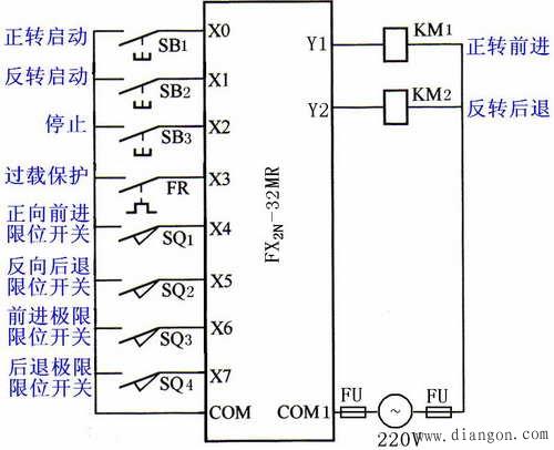 首页 行业知识 plc编程实例   自动往返控制的接线 图