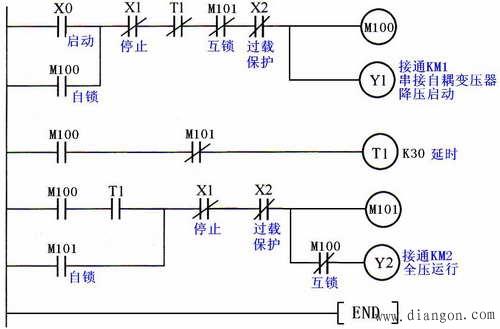 首页 行业知识 plc编程实例   电动机的自耦变压器降压启动的接线图