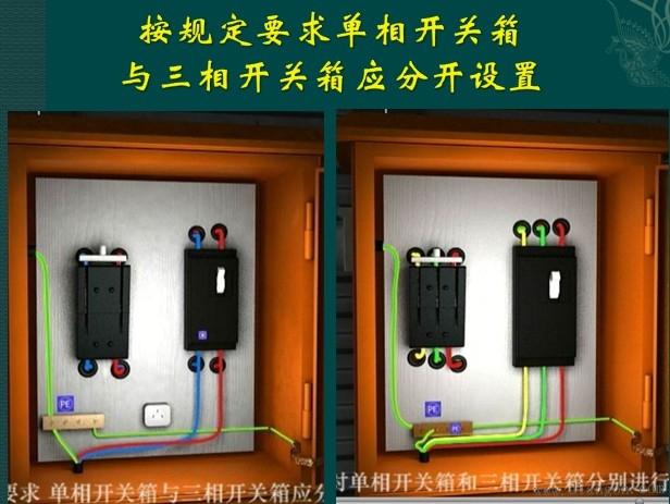 根据JGJ16-2008《民用建筑电气设计规范》,凡是新建、扩建、企事业、商业、居民住宅、智能建筑、基建施工现场及临时线路,一律实行三相五线制供电方式,做到保护零线和工作零线单独敷设.对现有企业应逐步将三相四线制改为三相五线制供电,具体办法应按三相五线制敷设要求的规定实施。 定义:三级配电系统 总配电箱为一级,分配电箱为二级,末级配电箱为三级。 定义:三相电的概念 我们知道线圈在磁场中旋转时,导线切割磁场线会产生感应电动势,它的变化规律可用正弦曲线表示。如果我们取三个线圈,将它们在空间位置上相差点120度