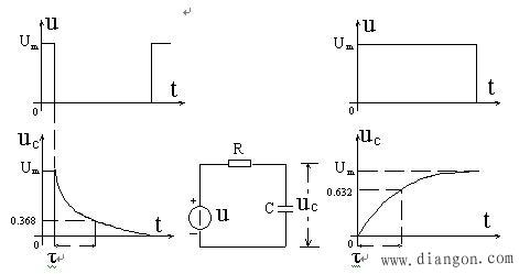 RC一阶电路的响应测试图片