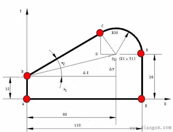 非圆曲线节点坐标计算——节点计算.
