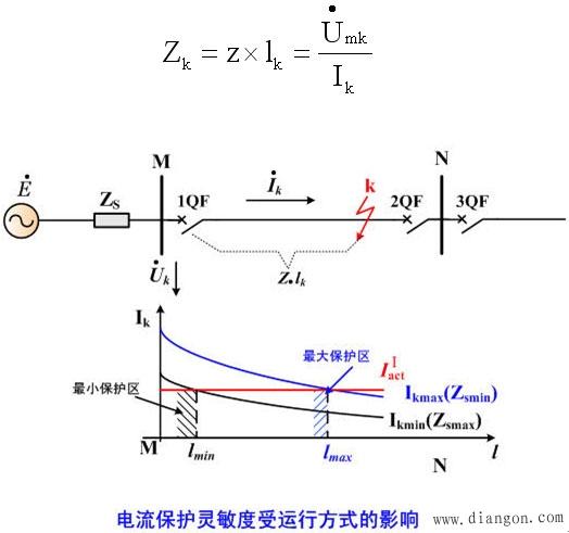 首页 行业知识 距离保护的基本原理    电流 比值测量,根据比值的大小