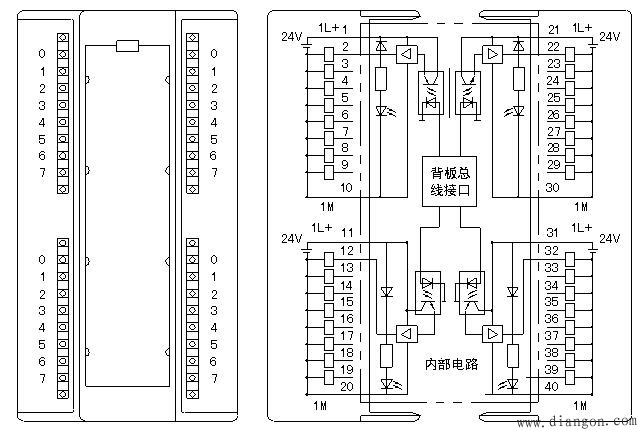 32点sm322晶体管输出端子接线图
