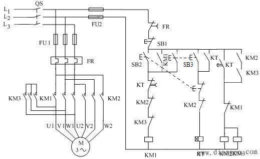 图 4/2 极的双速交流异步电动机控制电路 上图中,合上电源开关 QS ,按下 SB2 低速起动按钮,接触器 KM1 线圈得电并自锁, KM1 的主触点闭合,电动机 M 的绕组连接成形并以低速运转。由于 SB2 的动断触点断开,时间继电器线圈 KT 不得电。 按下高速起动按钮 SB3 ,接触器 KM1 线圈得电并自锁,电动机 M 连接成形低速起动;由于 SB3 是复合按钮,时间继电器 KT 线圈同时得电吸合, KT 瞬时动合触点闭合自锁,经过一定时间后, KT 延时动断触点分断,接触器 KM1 线圈失