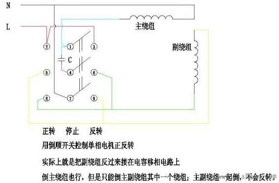 附:单相电动机正反转控制电路