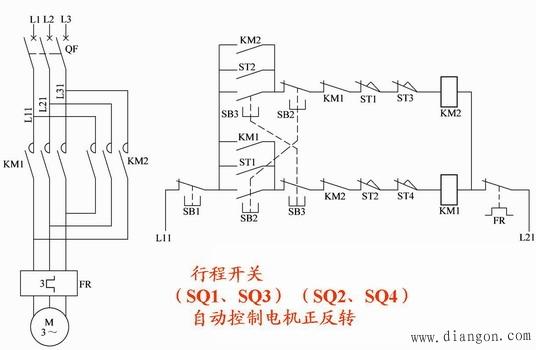 (3)自动循环控制线路 正反转自动循环控制电路工作过程
