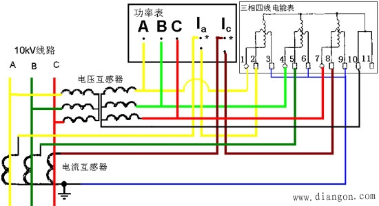 10kv线路电压互感器和电流互感器的接线图