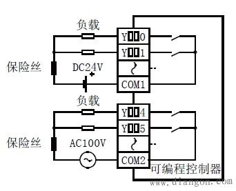 三菱fx3uplc输出接线                             对于三菱fx3u的