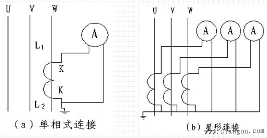 电流互感器的接线方式         只能测量一相的电流以监视三相运行,故
