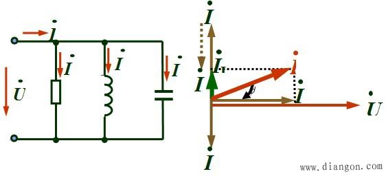 在rlc并联电路中,各元件两端加的电压相同,因此在相量分析中,应