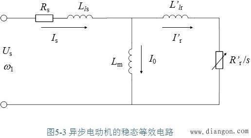 异步电动机等效电路