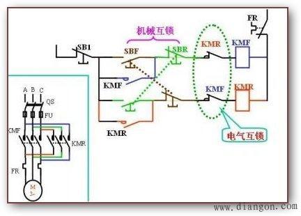 正反转电动机控制原理图