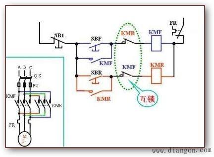首页 行业知识 正反转电动机控制原理图   简单过程:按下sbf→电机正