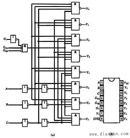 74138集成电路译码器