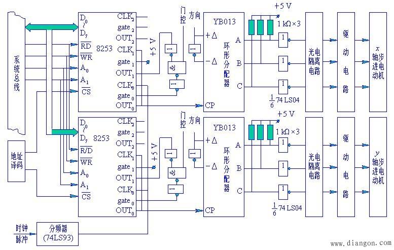 """  数字量输出通道输出的数字信号有三类:二进制编码数字,""""1""""或""""0""""的"""