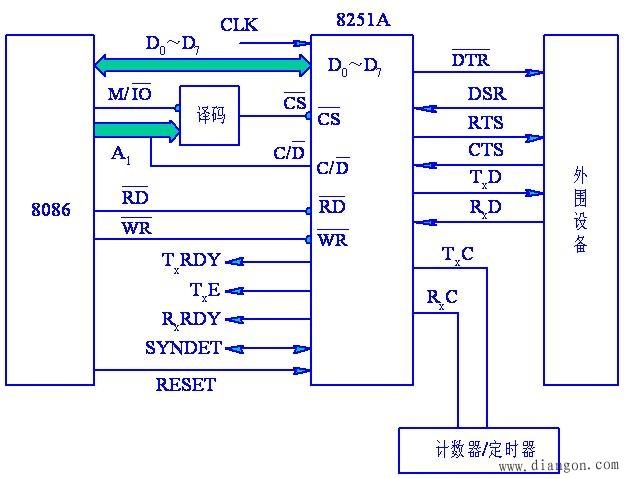 电路 电路图 电子 原理图 624_479