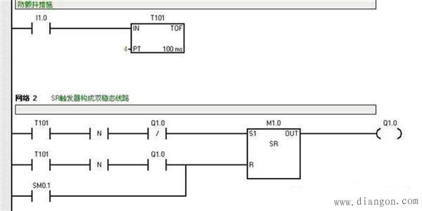 西门子plc二分频电路图分析