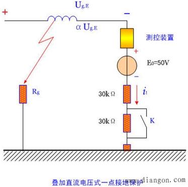 发电机励磁回路接地保护调试