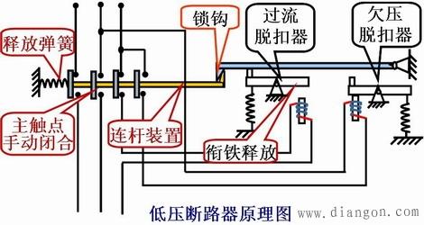低压断路器由操作机构,触点,保护装置(各种脱扣器),灭弧系统等组成.