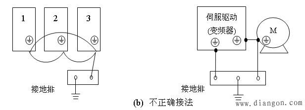 一旦发生静电放电,放电电流可以由机箱外层流入大地,不会影响内部电路