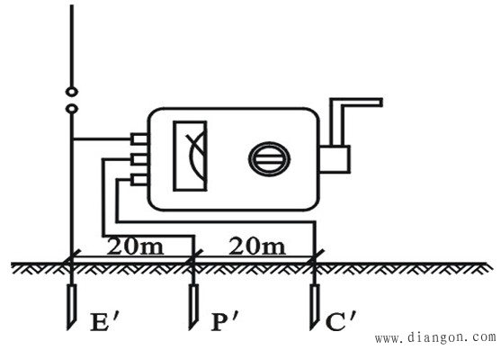 接地电阻测量仪使用方法