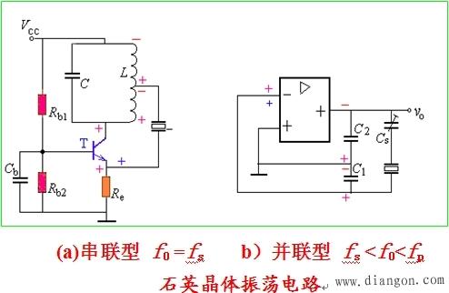 满足正反馈的条件,为此,石英晶体必须呈电感性才能形成lc并联谐振回路
