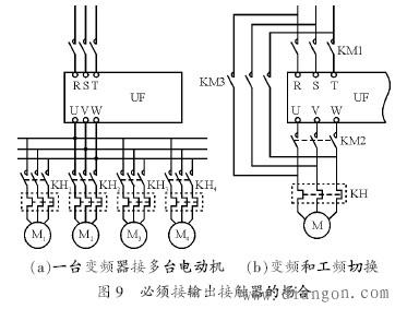 变频器与电动机之间要不要接输出接触器?