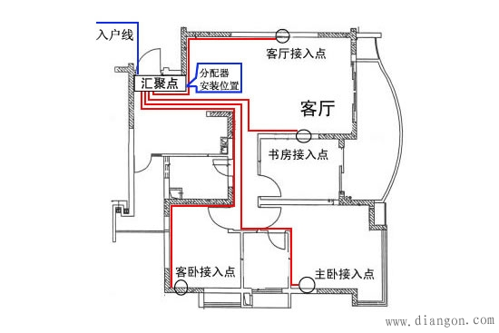 家庭用配电箱接线图