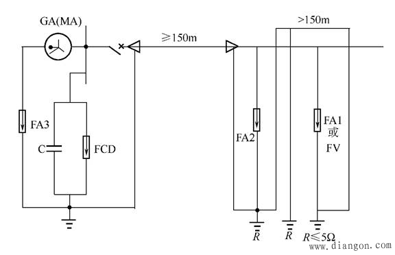 高压直配电机的防雷保护