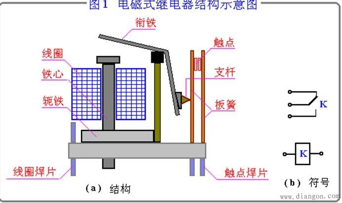 继电器结构图_继电器结构认识