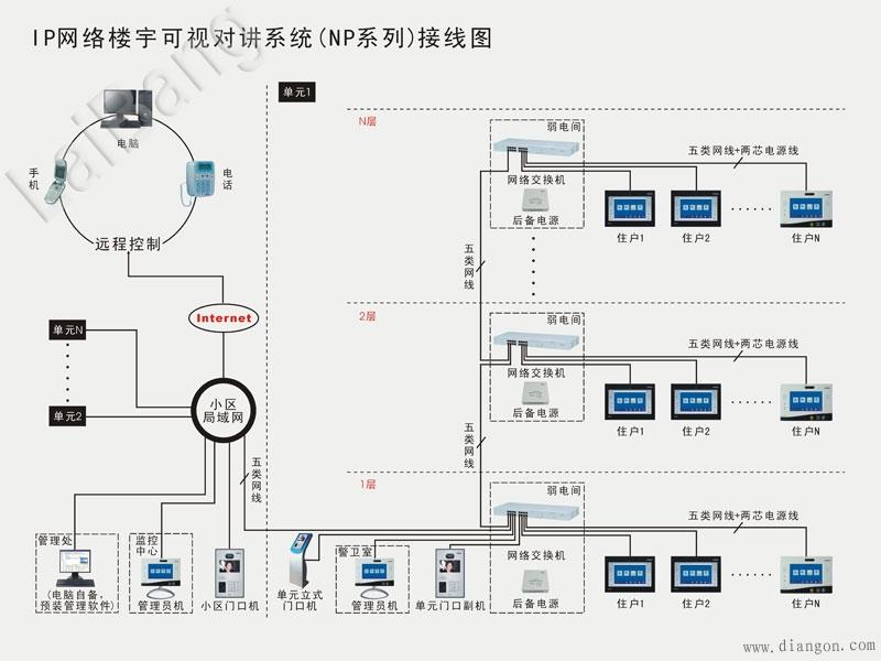楼宇对讲系统接线图