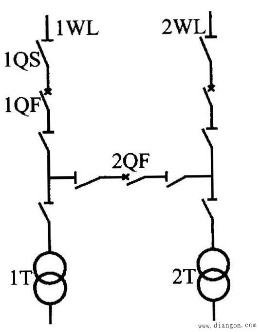 图 三回三受电断路器的单母线分段接线