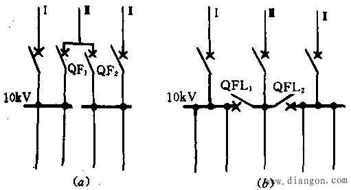 建筑物变电所主接线 - 木森电气