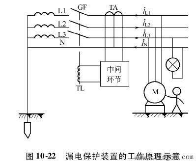 下面针对此电路图,对漏电保护装置的整体工作的原理进行说明.