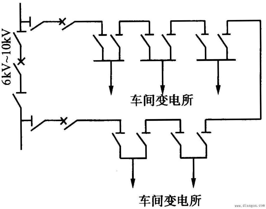 高压放射式结线      高压放射式结线是指变配电所高压母线上引出的一