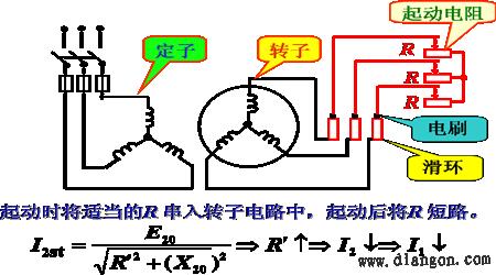 行业知识 三相异步电动机的起动   以下介绍降压起动和转子串电阻起